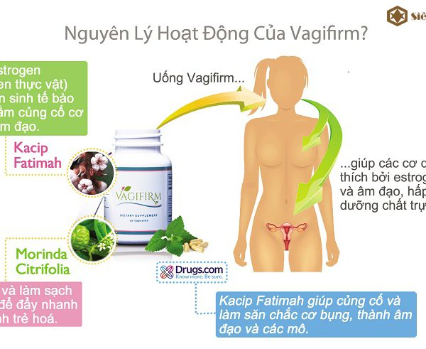 vagifirm-pills