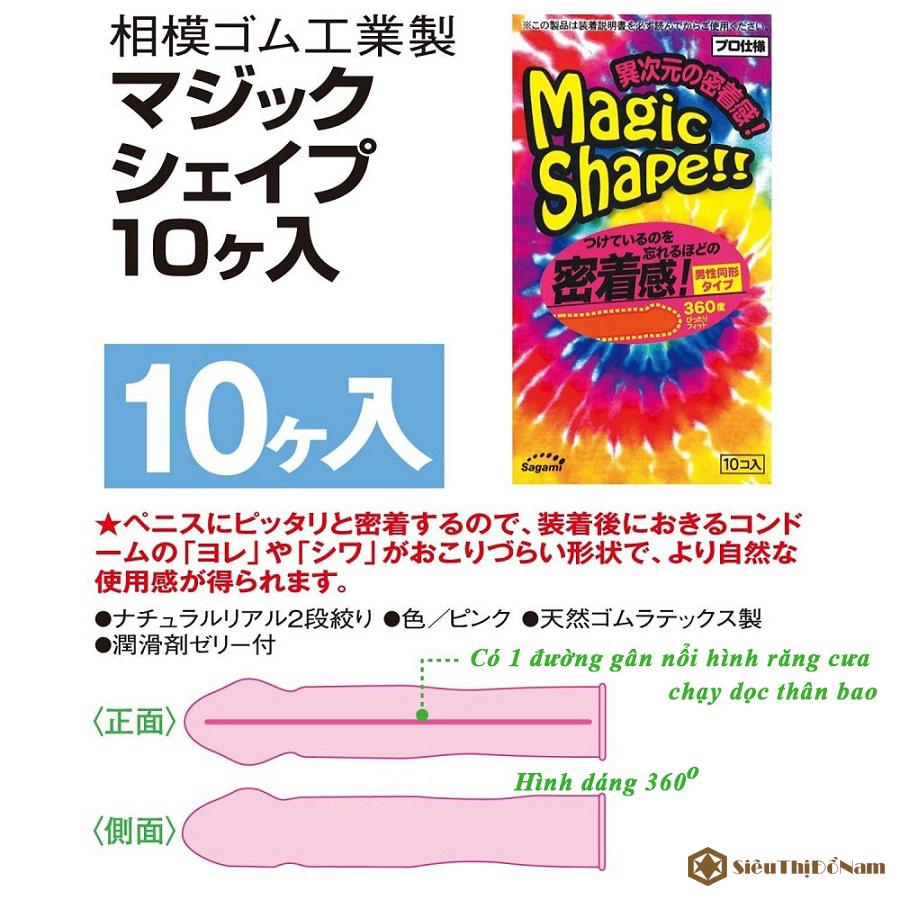 bao-cao-su-sagami-magic-shape-size-nho